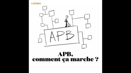 À quoi sert APB ? | Le tour de la question
