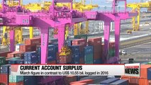Korea's current account surplus narrows in March