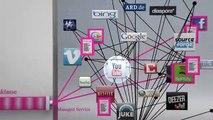 Telekom - Netz der Zukunft _ Drosselkom