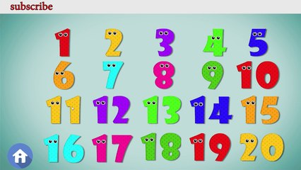 ABC SONG Letter Number and Counting Lesson for Kids School