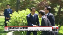 Political parties welcome President Moon Jae-in's efforts to step up communication