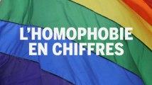 L'homophobie en chiffres