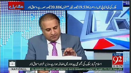 Economic Survey Par Saleem Mandviwala Nay Kya Paper Ready Kya Hai.. Rauf Klasra