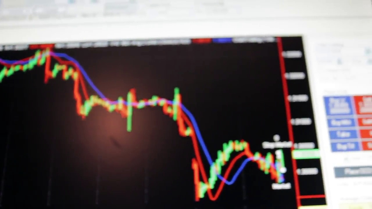 Day In The Life Of A Forex Trader