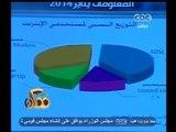 #ممكن | مؤشرات الاتصالات وتكنولوجيا المعلومات فى مصر