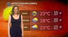 Roland Garros : averses orageuses cet après-midi