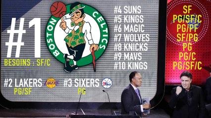 À quoi doit-on s'attendre le soir de la draft ?