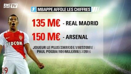 Ligue 1 – Le mercato de tous les records