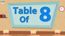 Learn 8x Table Multiplication   8 Times Table   Learn Eight Multiplication Tables For Kids