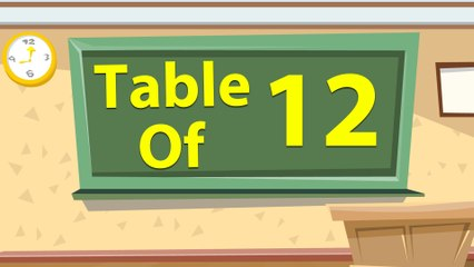 Learn 12x Table Multiplication | 12 Times Table | Learn Twelve Multiplication Tables For Kids