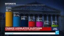 France Legislative Elections: Macron's party tops first round of French legislative elections with 32% of vote