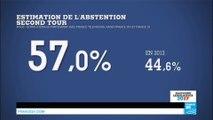 Législatives en France : Abstention record sous la Ve République