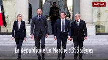 Les résultats provisoires des législatives à 21h10