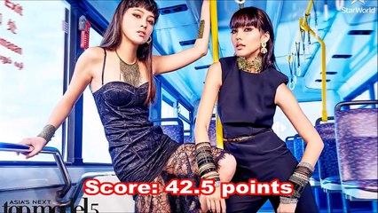 (Leaked) Maureen from Philippines is the Grand Winner of Asias Next Top Model Cycle 5