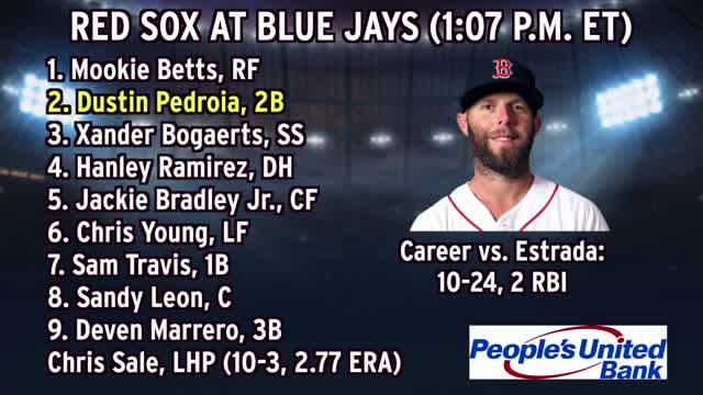 Red Sox Vs. Blue Jays Lineup: Chris Sale Seeks More Strikeouts