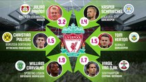 What's Up At Liverpool? | S01 E08 | FWTV