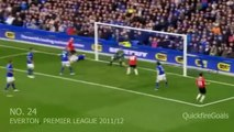 Javier Hernandez ● All 59 goals for Manchester United