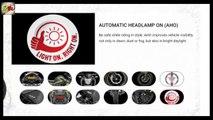 Honda CB Hornet 160R Features,Look & Price