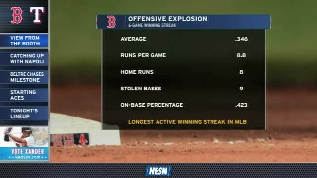 Red Sox Gameday Live: Red Sox Offense Surging Amid Winning Streak