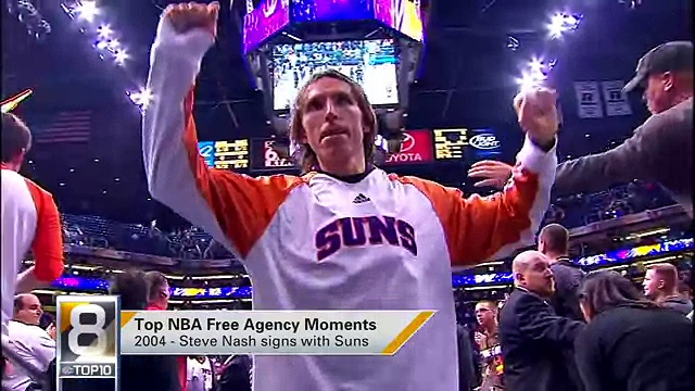 Top 10 Free Agency Moments In NBA History  SportsCenter  ESPN