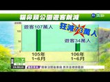 """墾丁""""貴又髒""""? 遊客大減132萬人"""
