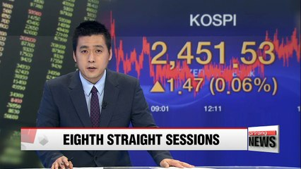 KOSPI records new high at 2451.53, continuing to renew record-highs for eighth straight day