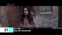 Bea Miller - Music Evolution (2014 - 2017)