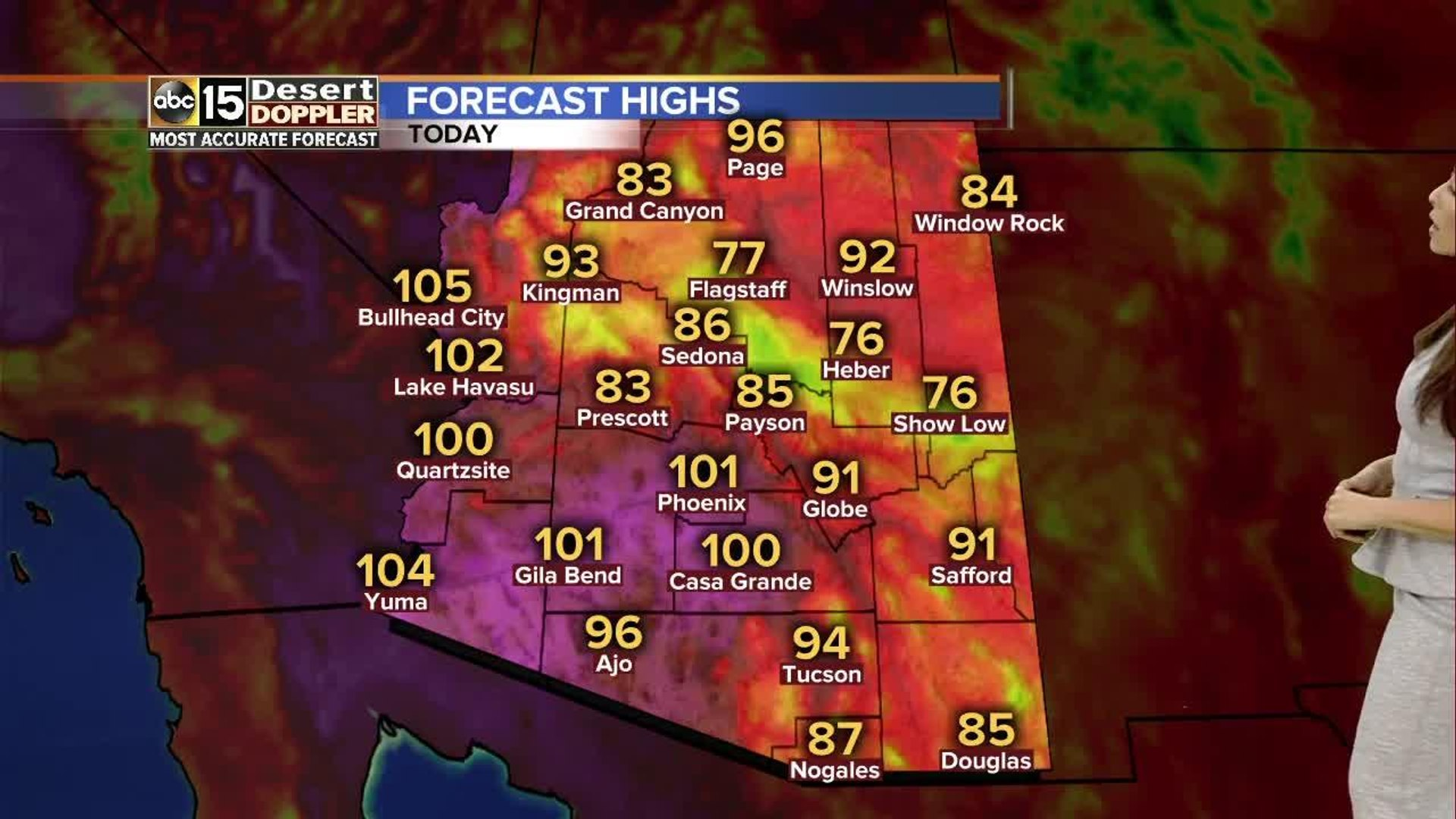High temperatures hovering above 100 degrees today