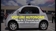 Plus de 1 Français sur 2 a peur de conduire une voiture autonome