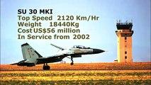 Avion tous les tous les cours combattant obliger dans Indien Liste Nouveau de de air
