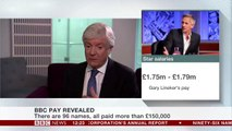BBC director general Tony Hall on BBC pay gender disparity - BBC News