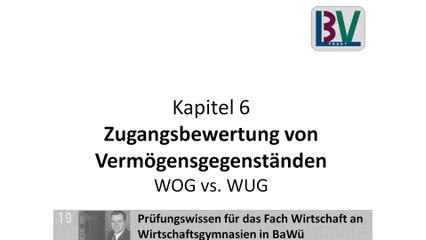 Aktivierung Wertobergrenze WOG Wertuntergrenze WUG [WG K06 T16]