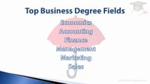 Business Degree High Paying Jobs