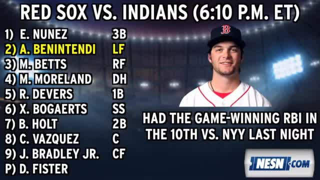 Red Sox Lineup: Fister On The Mound As Sox Return To Fenway