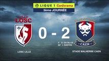 Le résumé de Lille 0-2 Caen