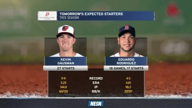 Red Sox Final: Eduardo Rodriguez Starts For Boston On Saturday