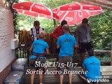 Rétrospective Accro Branche