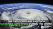 How hurricanes are measured: The Saffir-Simpson hurricane wind scale