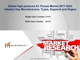 Global High-pressure Air Pumps Market 2017 Demand, Insights, Key Players, Segmentation and Forecast to 2022