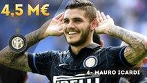Les joueurs les mieux payés de Serie A