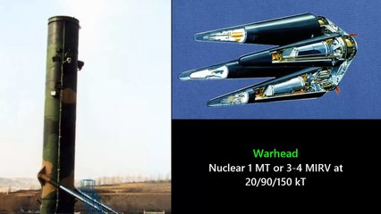 Trident II Resource | Learn About, Share and Discuss Trident