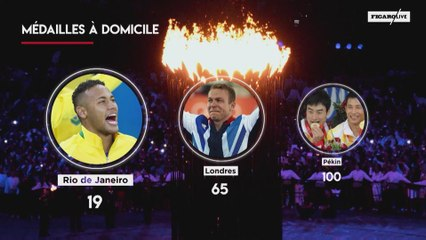 Jeux Olympiques : Comment construire une génération 2024