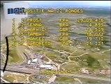 Gran Premio d'Olanda 1985: Ritiro di Tambay e pit stop di Bellof, Mansell ed A. Senna