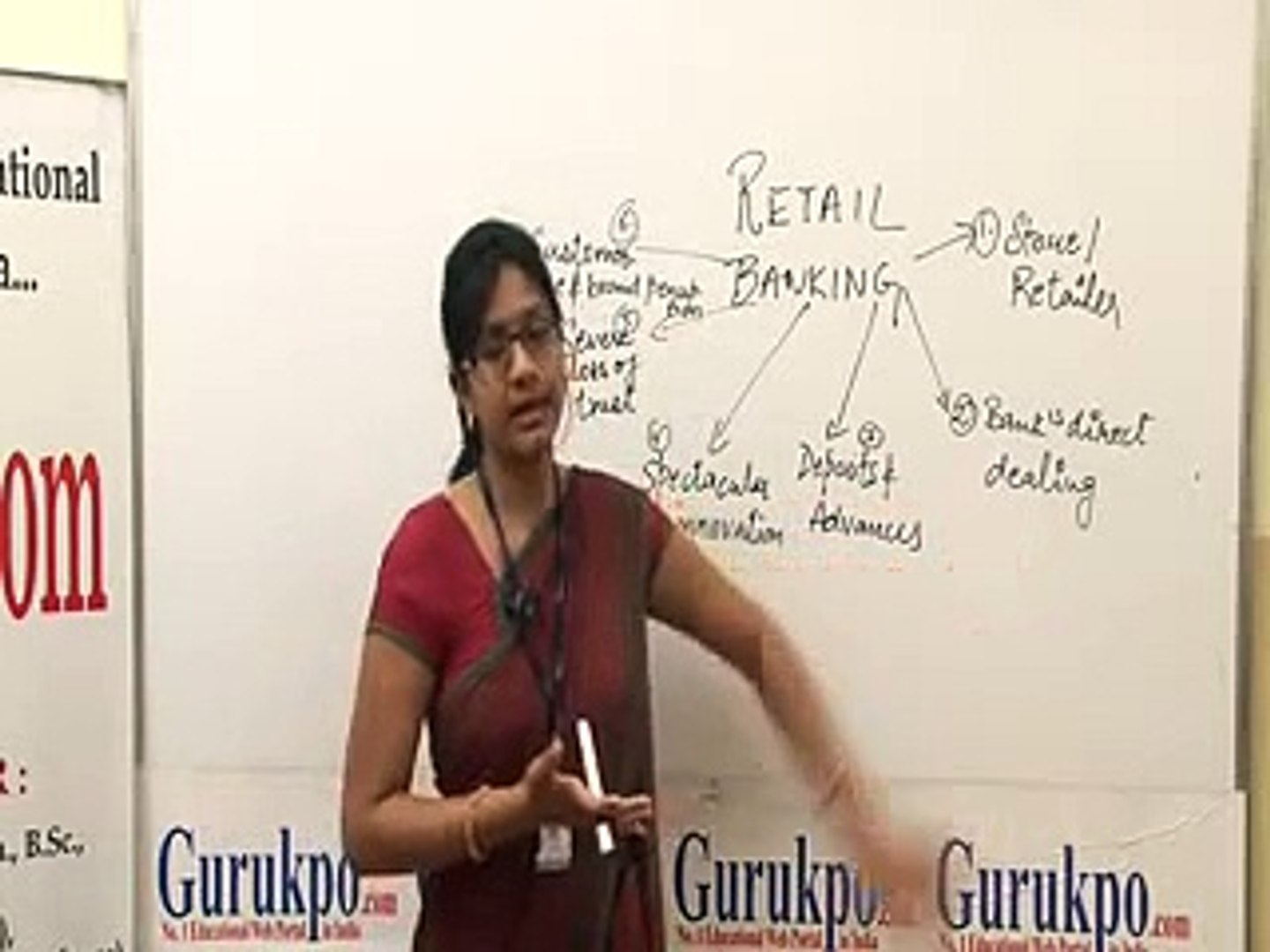 Retail Banking B.Com. M.Com., BBA, MBA Lecture by Ms. Surbhi Mathur.