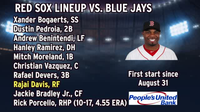 Red Sox Vs. Blue Jays: Dustin Pedroia Returns To Lineup