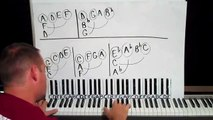 HOW TO PLAY PIANO - A Cool Run Thats Not That Hard But Sounds Awesome!