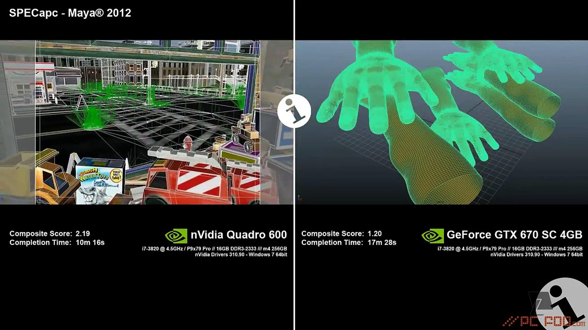 nVidia Quadro 600 vs GTX 670 SC 4GB in SPECapc for Maya® new - PCfoo com