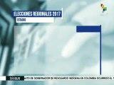 Este domingo se llevarán a cabo las elecciones regionales en Venezuela