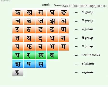 learn sanskrit consonants — ឃ្លាំង សប្បាយ episode #03