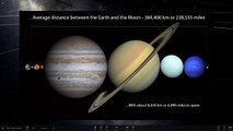 Do Planets Fit Between Earth and Moon? [Universe Sandbox 2]